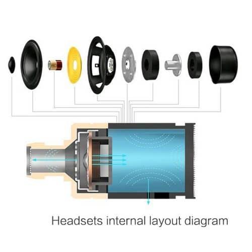 QKZ X3 Super Bass Вакуумные качественные Hifi наушники-вкладыши-гарнитура 3,5 мм с микрофоном или без