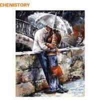 Картина-раскраска по номерам на холсте акриловыми красками Влюбленная пара под зонтом