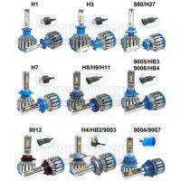 CNSUNNYLIGHT светодиодные лампы для фар автомобиля H7 H4 LED и другие
