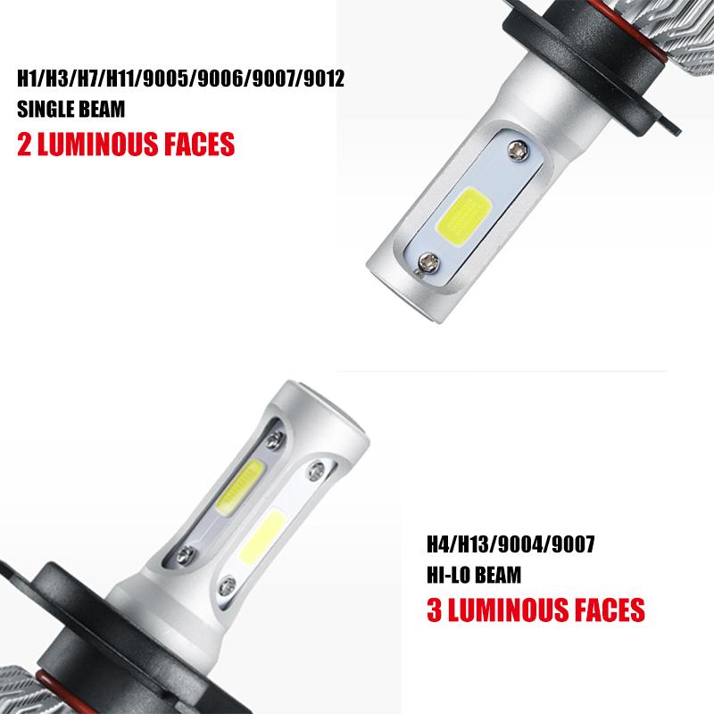 Светодиодные лампы фар автомобиля h4
