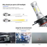 Топ 12 самых популярных светодиодных ламп для автомобиля на Алиэкспресс - место 2 - фото 3