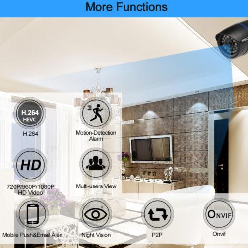 MISECU Ip-камера видеонаблюдения 1080/960/720 P с функцией ночного видения и с датчиком движения
