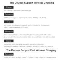 Подборка беспроводных зарядок для Samsung и iPhone на Алиэкспресс - место 7 - фото 3