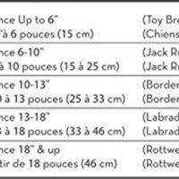 Топ 15 полезных товаров на Алиэкспресс для домашних животных - место 1 - фото 2