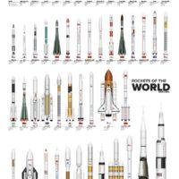 Постеры плакат Ракеты мира (разные размеры)