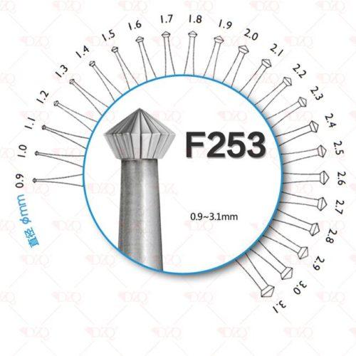 Посадочные боры F253