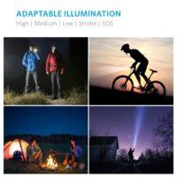 Популярные налобные фонари на Алиэкспресс - место 6 - фото 2