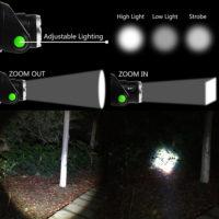 Популярные налобные фонари на Алиэкспресс - место 7 - фото 3