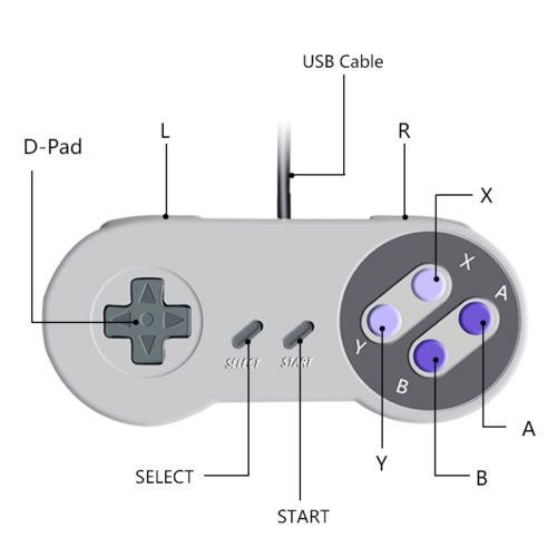 Дешевый проводной USB геймпад джойстик для ПК