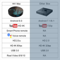 ТВ приставка HK1 Max Smart tv Box Android 9,0