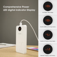 ROMOSS SW20 Pro 20000 мАч Power Bank Внешний аккумулятор портативное зарядное устройство с быстрой зарядкой и светодиодным дисплеем